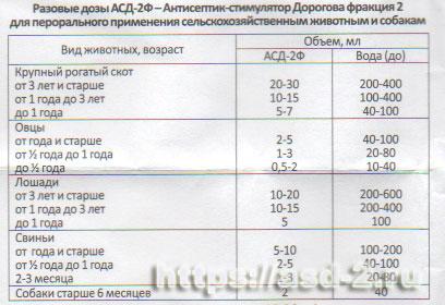 вырезка из инструкции АСД-2Ф